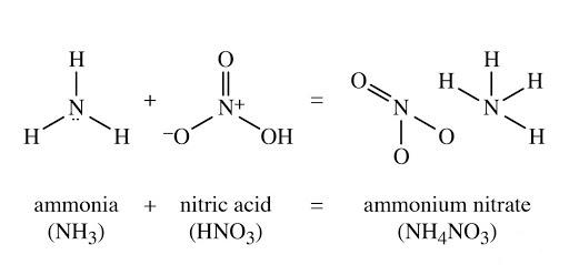 نیترات آمونیوم چیست